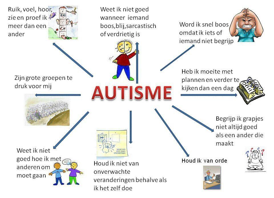 autisme-tekening